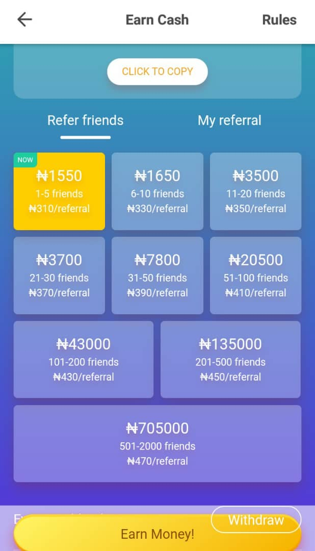 How to Make N3,500 daily in a Simple Step