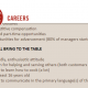 Jobs in US: Apply for Restaurant Team Member - Crew (1722 - North Charles Street, USA)