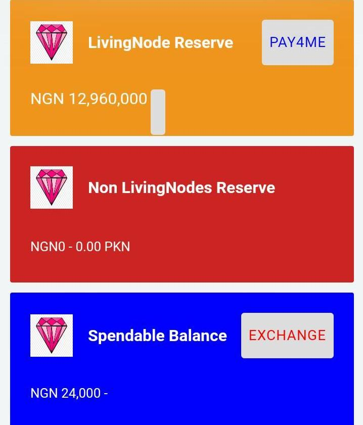 Inksnation Begins Payment: See Screenshot and How to Get yours 2