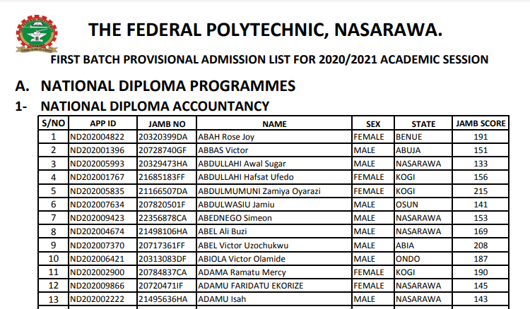 Federal Poly Nasarawa Admission Letter 2021 Out - See How to Check