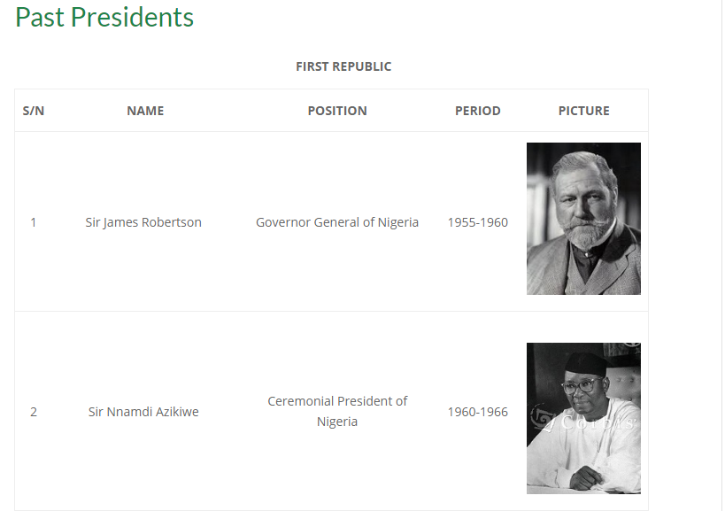 List of Past Presidents Of Nigeria from 1955 to 2021